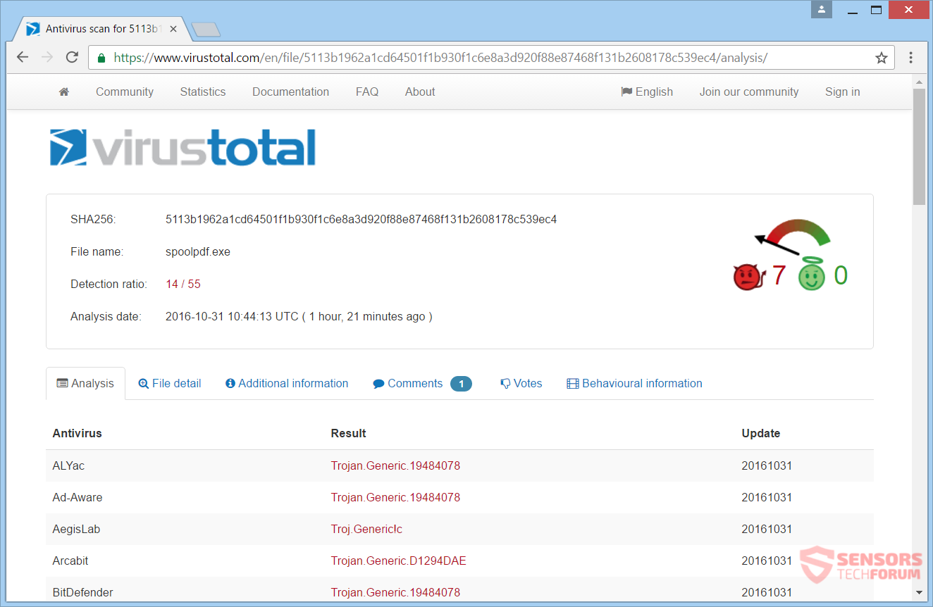 stf-ifn643-ransomware-virus-total-detections-spoolpdf-exe