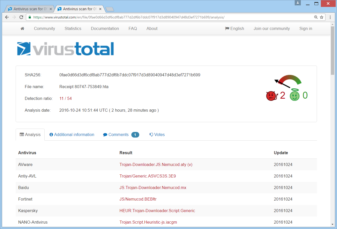 stf-locky-ransomware-virus-shit-extension-virustotal-detections-payload-file-receipt