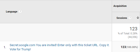 language-spam-secret-%c9%a2oogle-com-you-are-invited-enter-only-with-this-ticket-url-copy-it-vote-for-trump