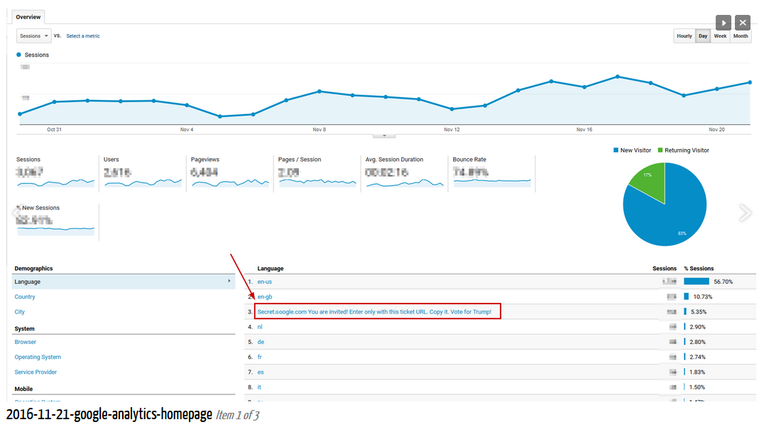language-spam-google-analytics
