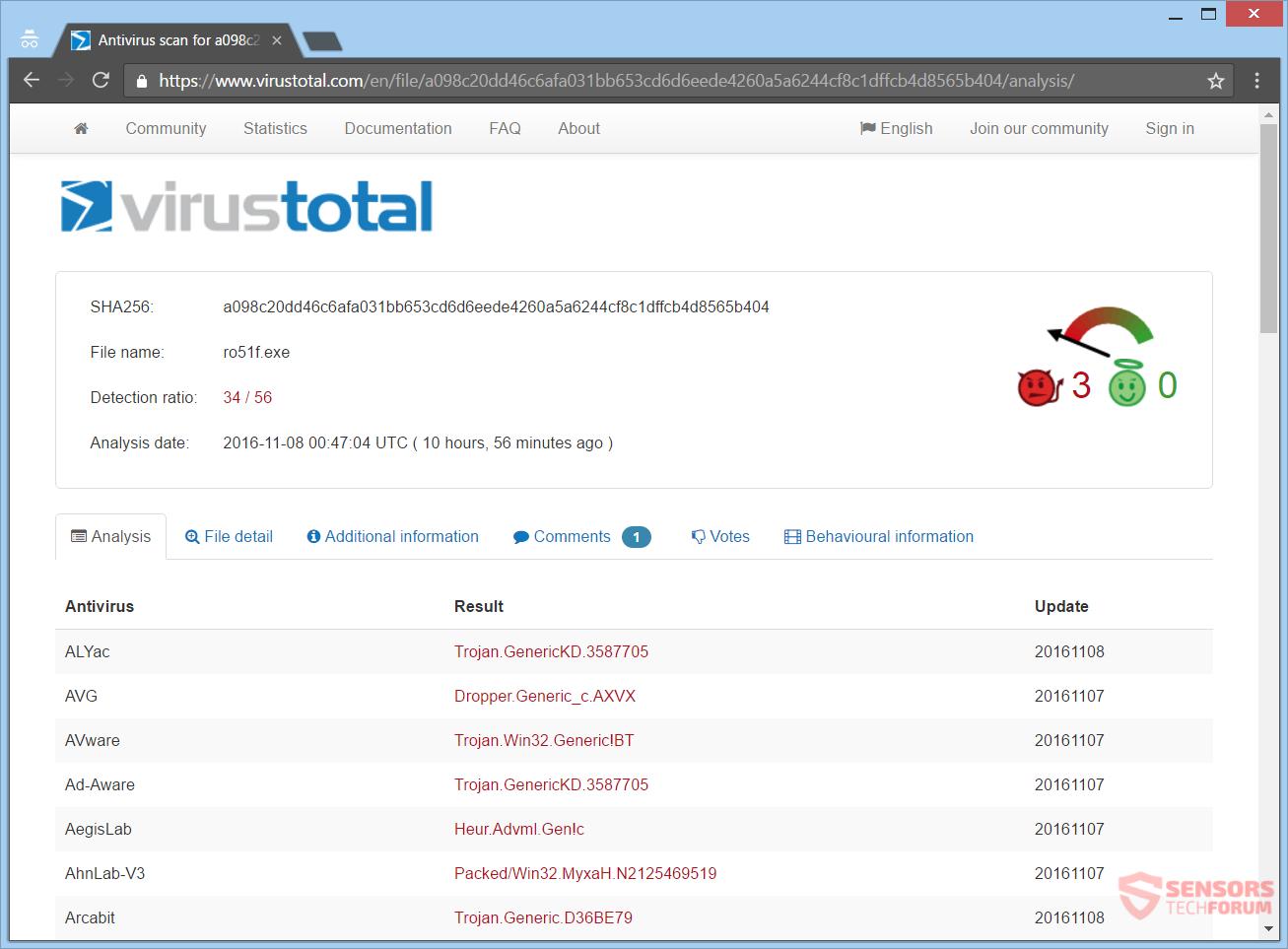 stf-cerbertear-ransomware-cerber-tear-hiddentear-copycat-virus-total-virustotal-detections