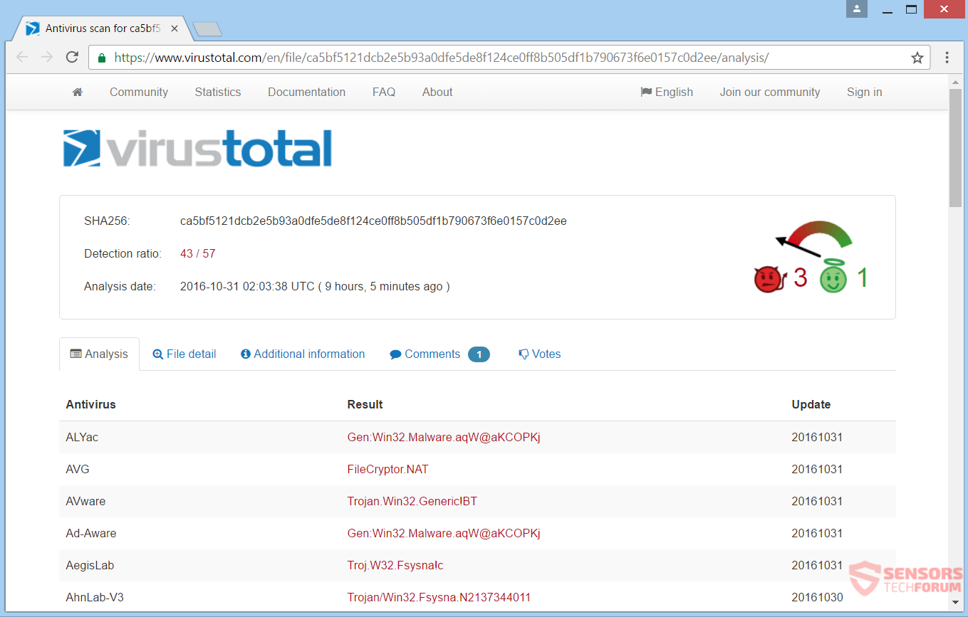 stf-kangaroo-ransomware-virus-total-detections-executable-file