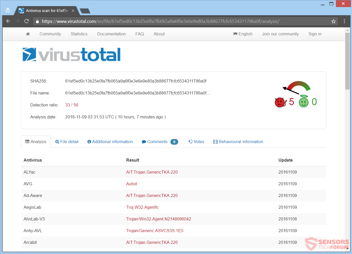stf-paysafe-generator-ransomware-virus-total-detections