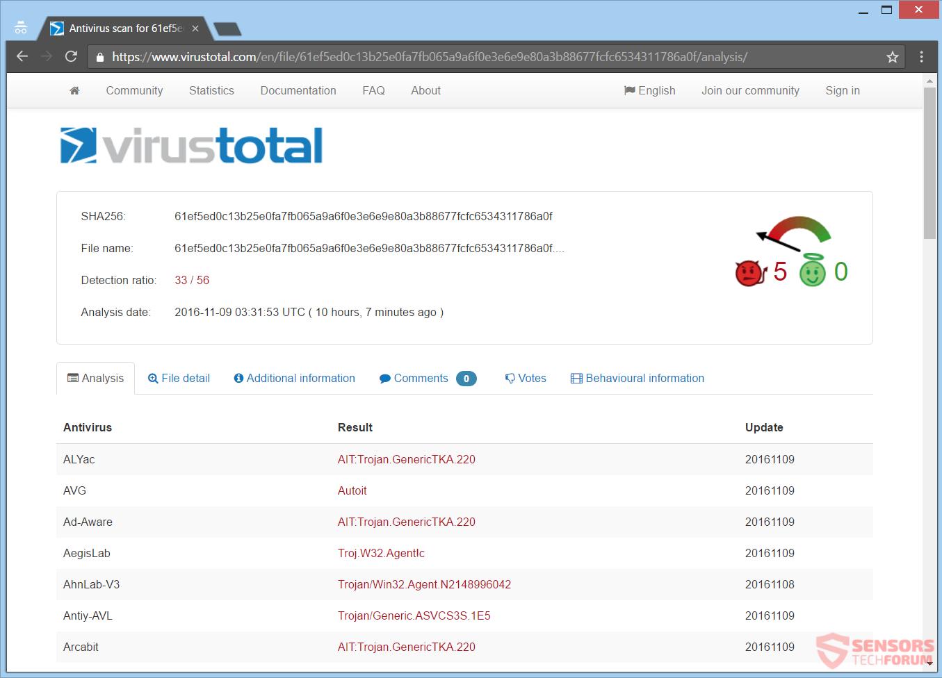 STF-Paysafe-generator-ransomware-virus-total-detecties