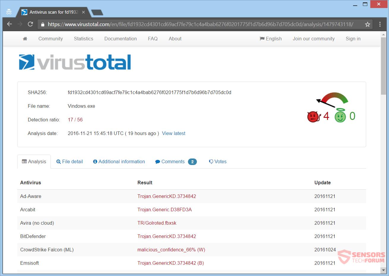 stf-vindows-locker-ransomware-virus-total-virustotal-detections