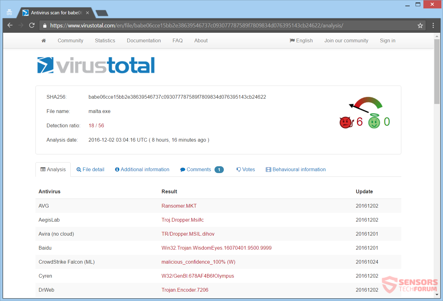 stf-matrix-ransomware-virus-malta-exe-detections-on-virustotal