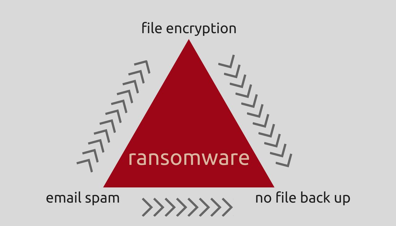 AngleWare Ransomware ? Remove It and Restore .AngleWare Files