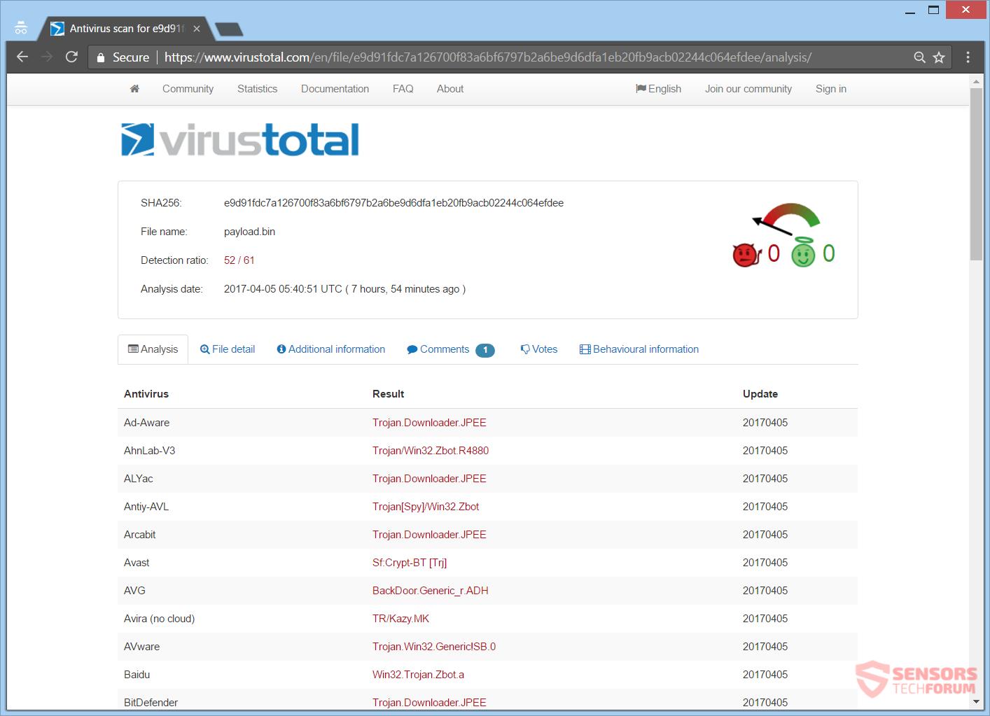 Cómo puedo eliminar el virus troyano ZeuS (actualización de ...