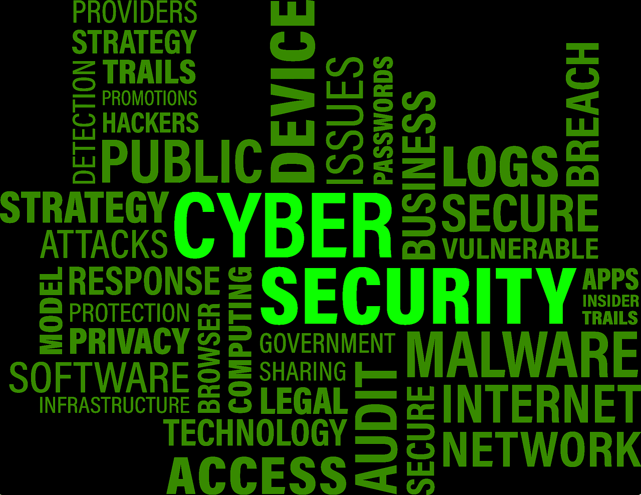 Why the Issue of Data Security Is Incredibly Critical to Companies