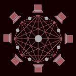remove CoffeeMiner malware monero miner virus stf