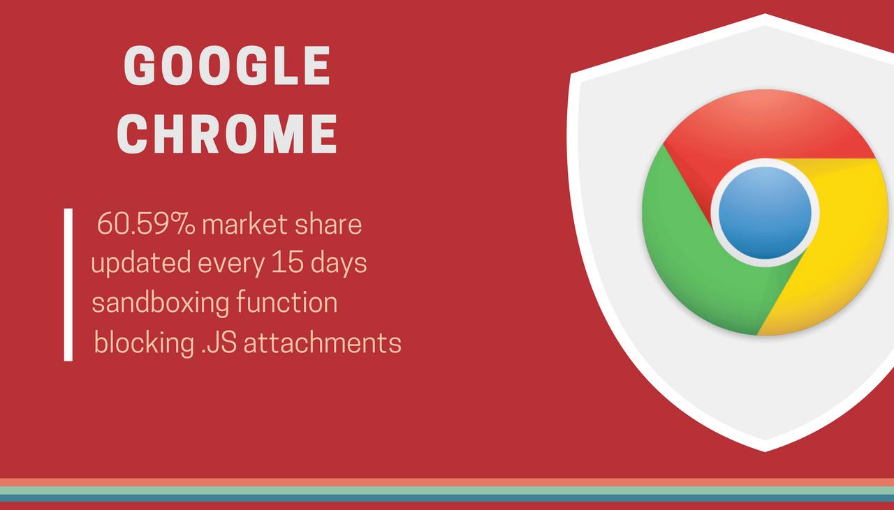 Chrome 64: Better Ad-Blocker, 64 Security Fixes, Spectre Patch