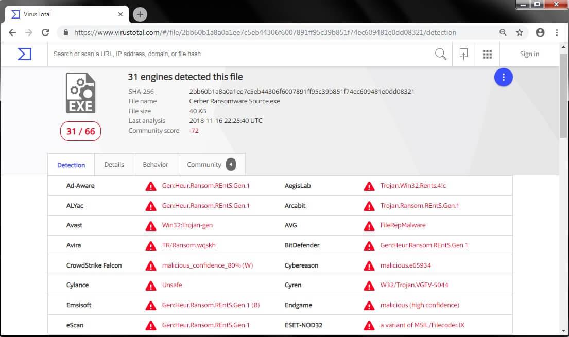 enybeny revenge ransomware enybenied files virus virustotal detection