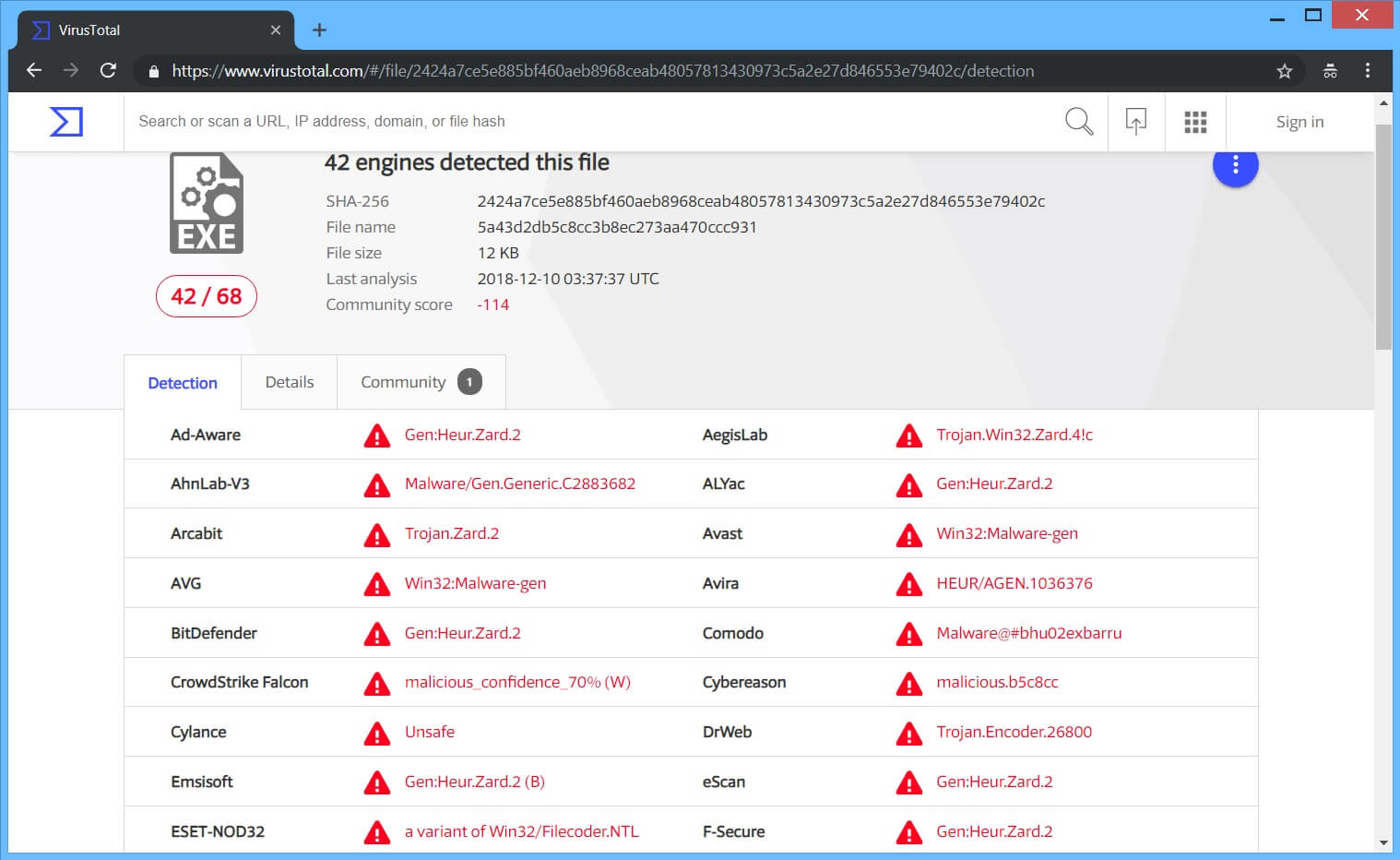 outsider ransomware .protected extension virustotal detections