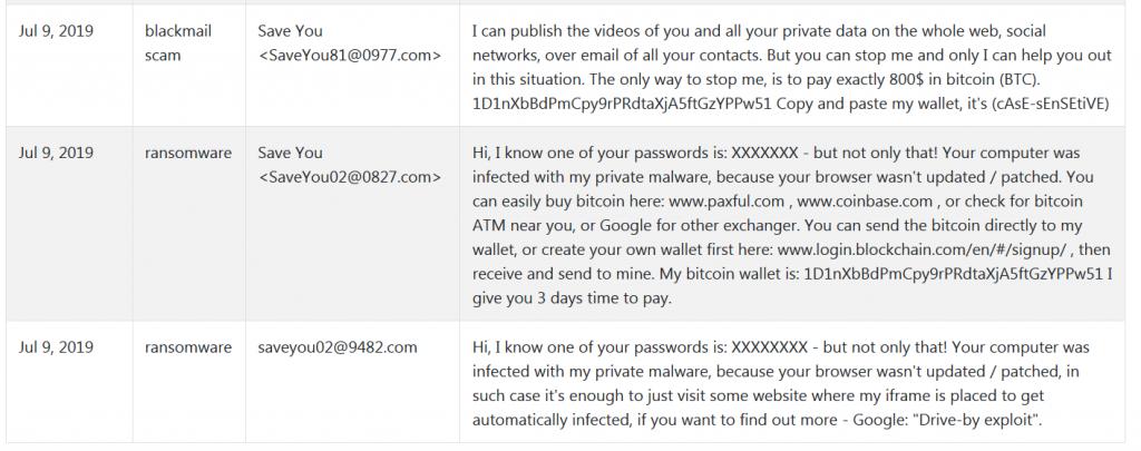 save-yourself-e-mail-scam-sensorstechforum-com