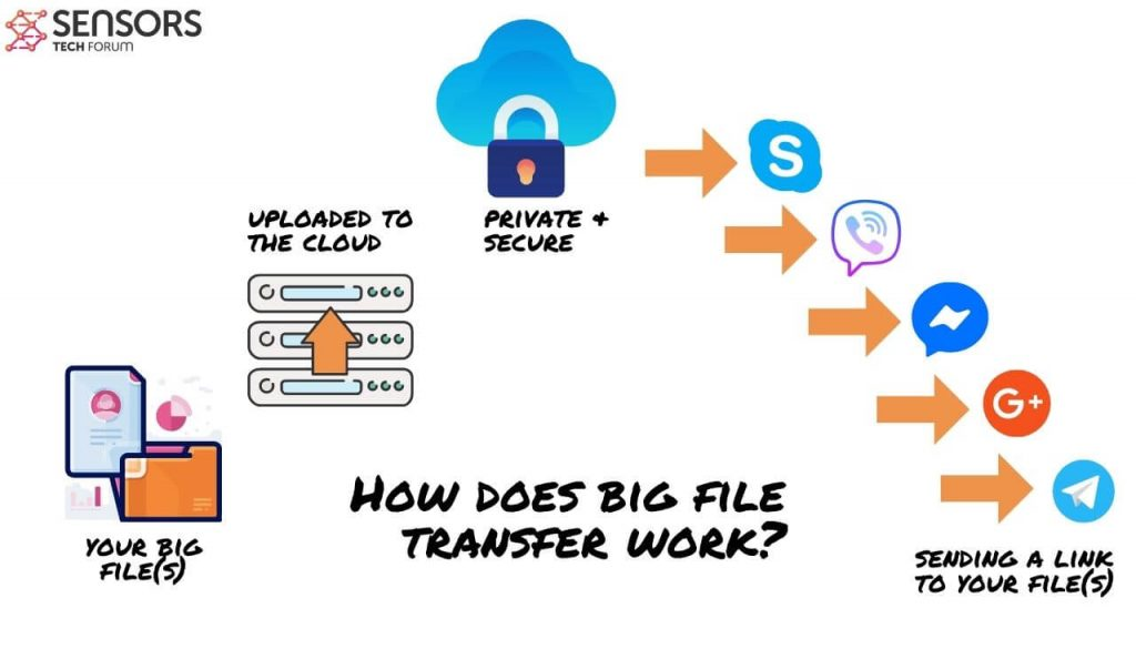 share-large-files-securely
