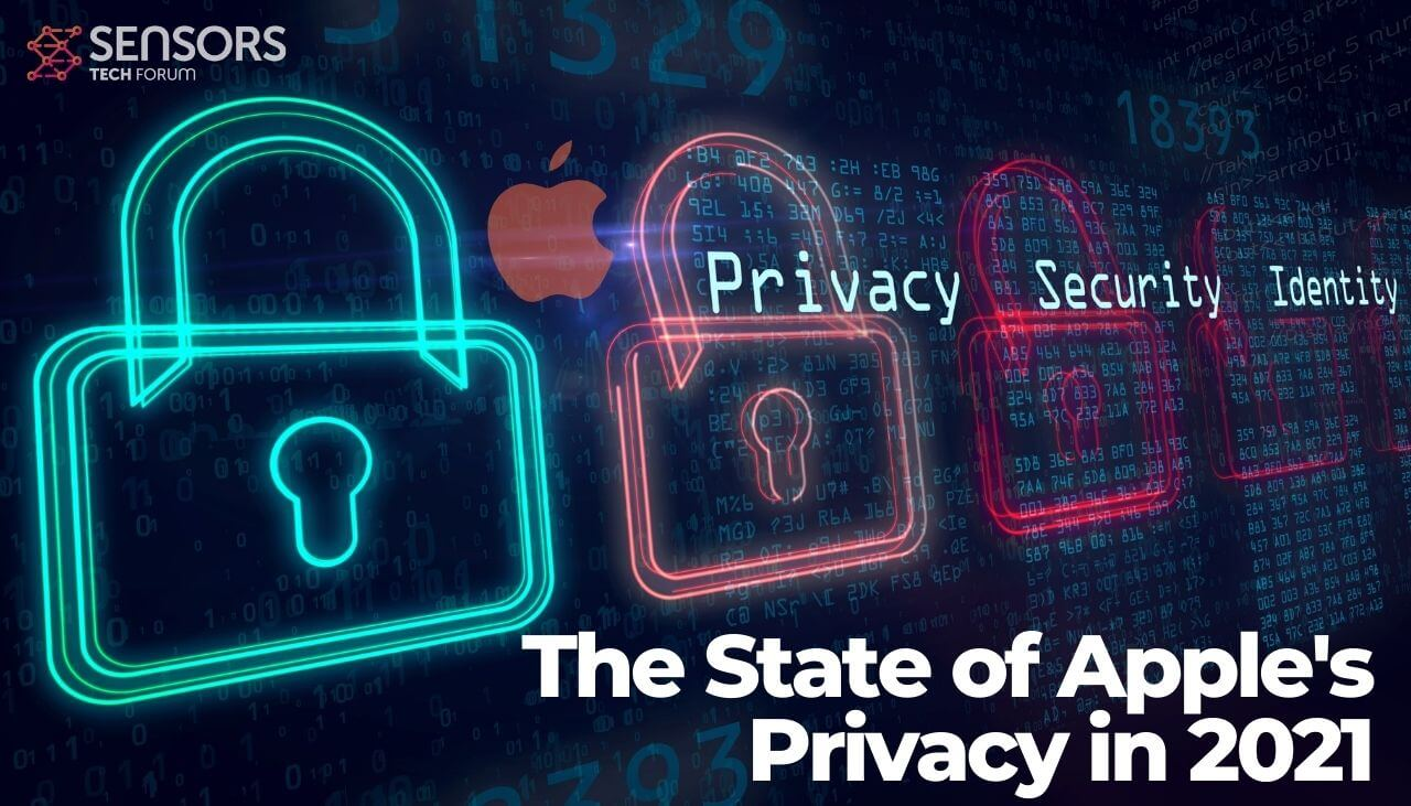 The State of Apple's Privacy So Far in 2021